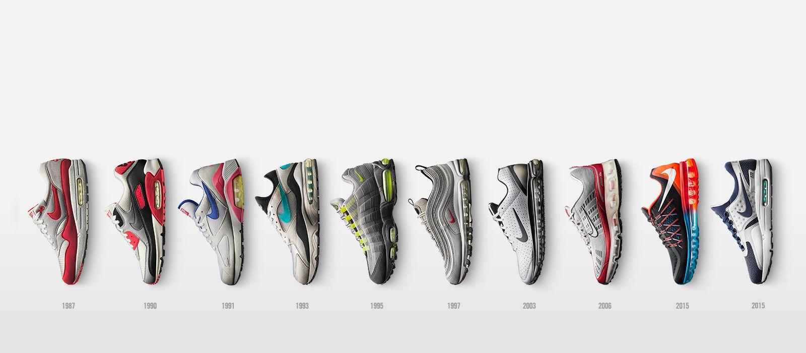 beea7fb4 Чтобы подчеркнуть уникальность линейки, с 2014 года Nike начал праздновать Air  Max Day. С тех пор праздник отмечается каждый год 26 марта.